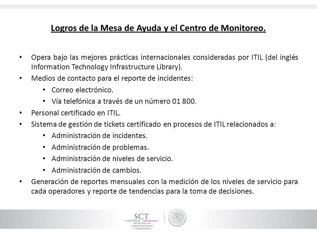 Logros de la Mesa de Ayuda y el Centro de Monitoreo.