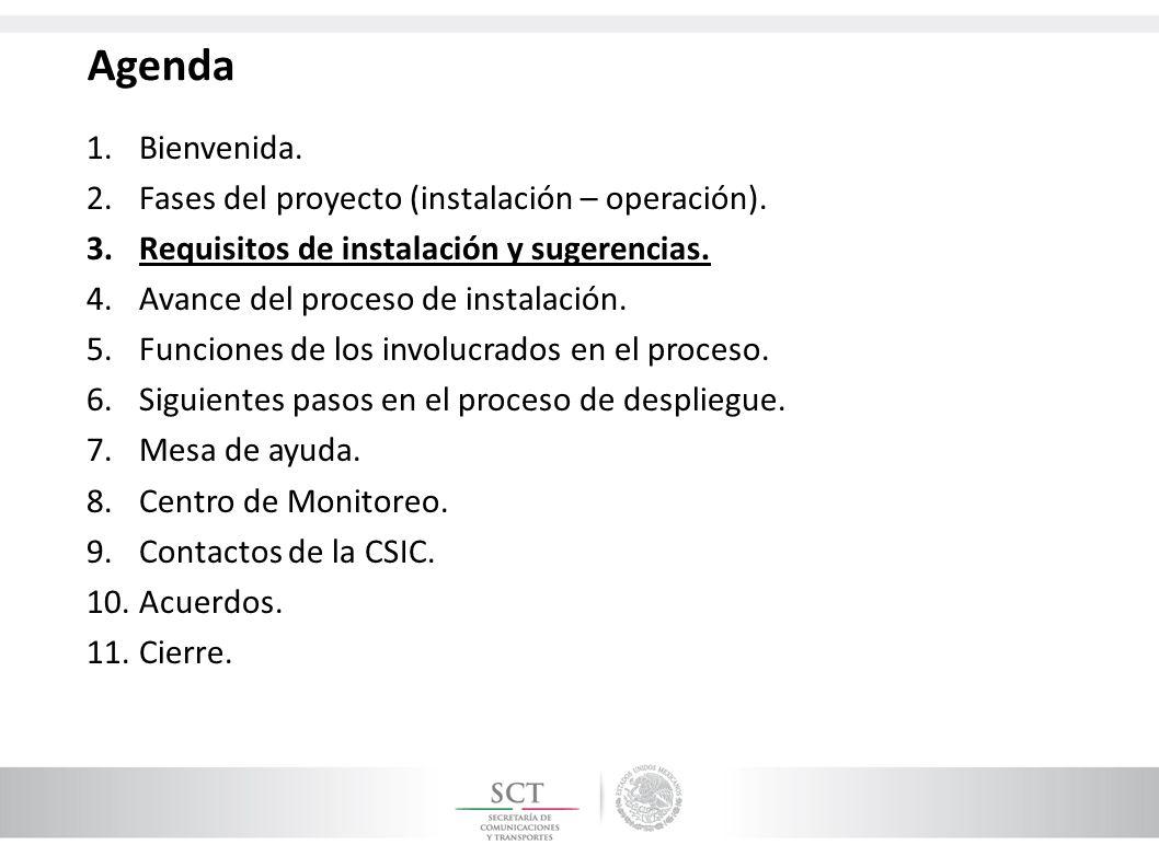 Agenda Bienvenida. Fases del proyecto (instalación – operación).