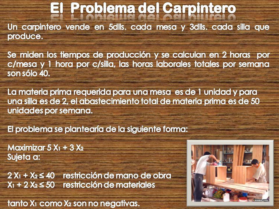 El Problema del Carpintero