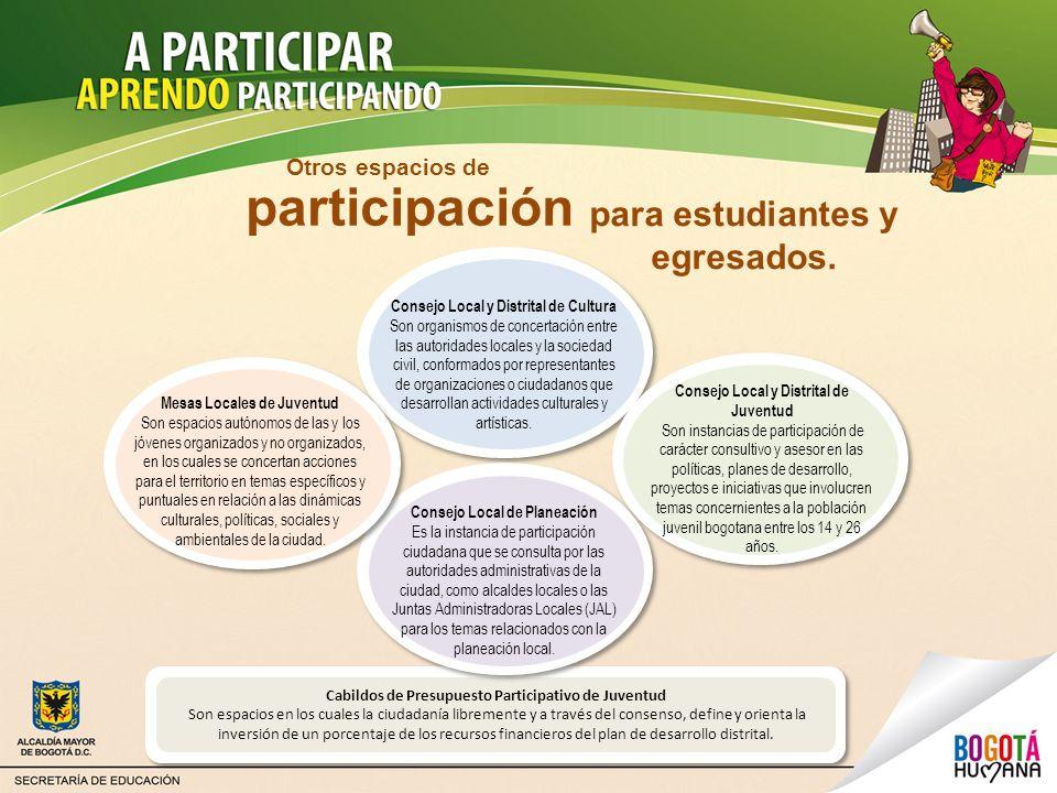participación para estudiantes y egresados. Otros espacios de