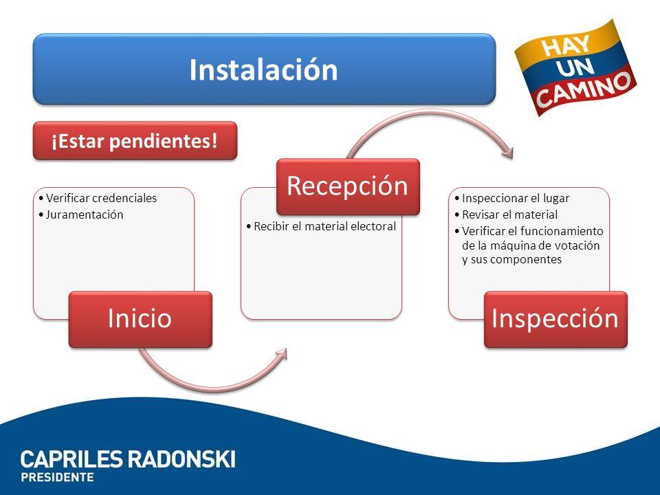 Instalación Inicio Recepción Inspección ¡Estar pendientes!