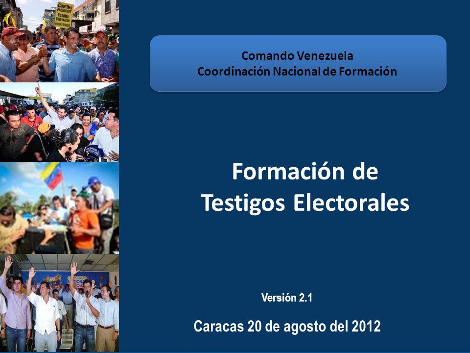Coordinación Nacional de Formación Formación de Testigos Electorales