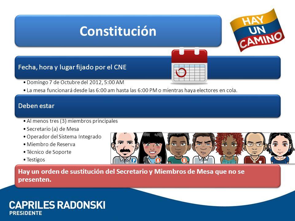 Constitución Fecha, hora y lugar fijado por el CNE Deben estar