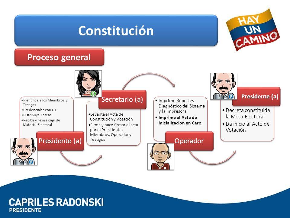 Constitución Proceso general Presidente (a) Secretario (a) Operador