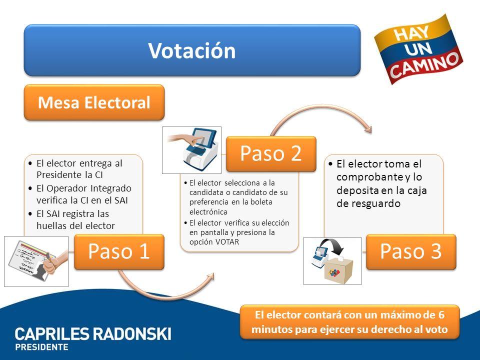 Votación Paso 1 Paso 2 Paso 3 Mesa Electoral