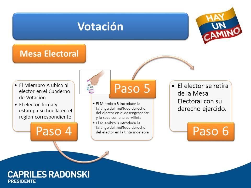 Paso 4 Paso 5 Paso 6 Votación Mesa Electoral