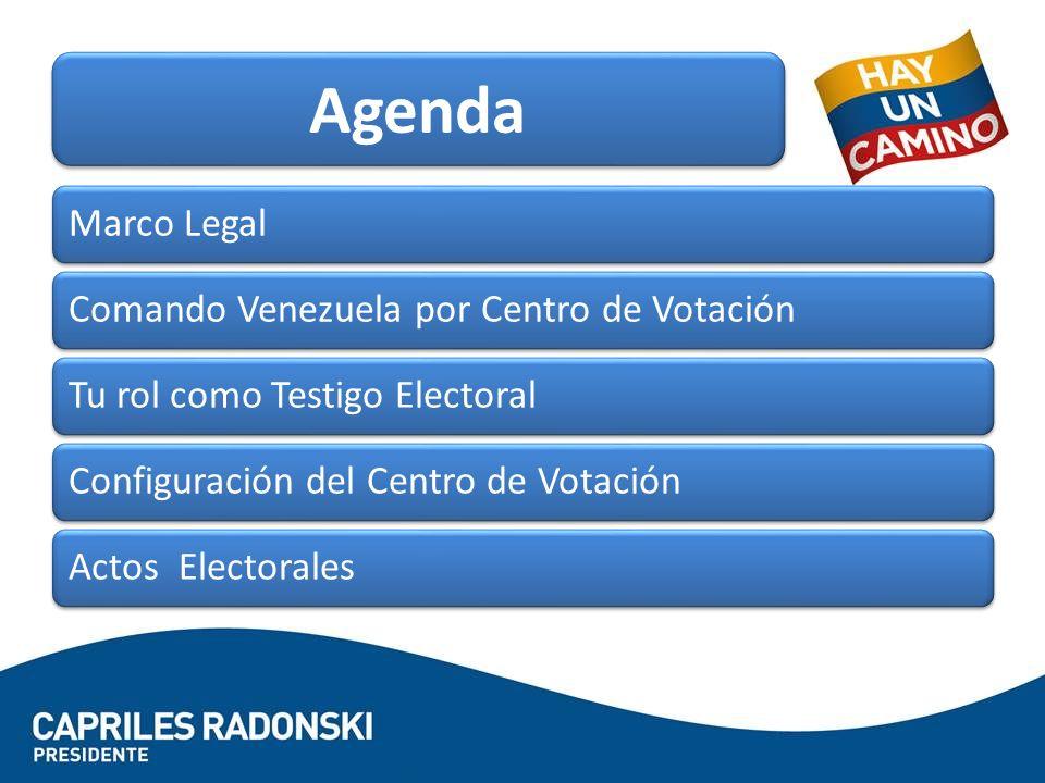 Agenda Marco Legal Comando Venezuela por Centro de Votación
