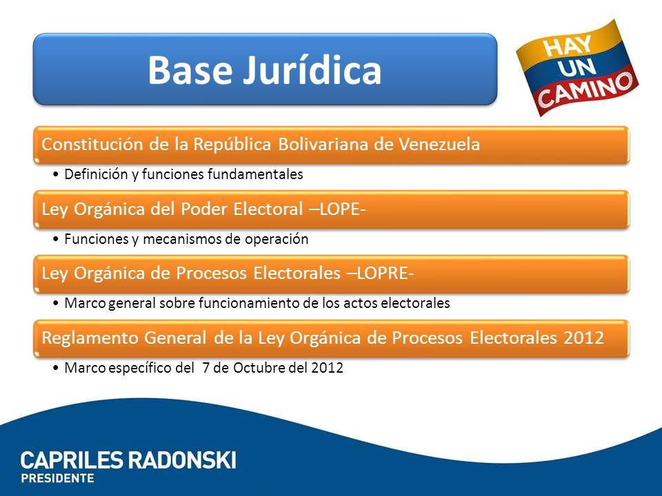 Base Jurídica Constitución de la República Bolivariana de Venezuela