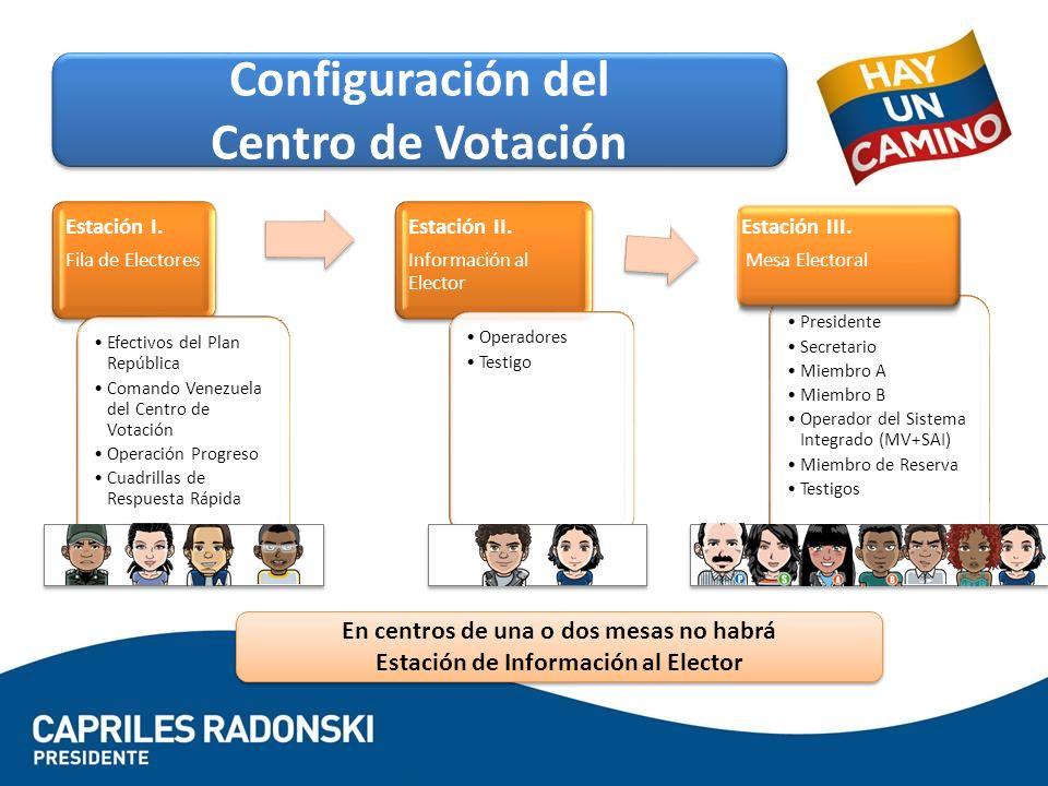 Configuración del Centro de Votación