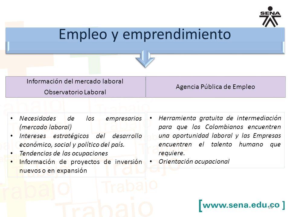 Empleo y emprendimiento