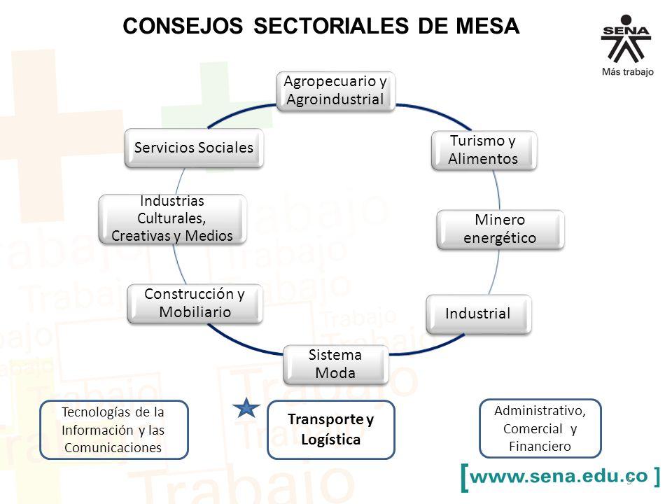 CONSEJOS SECTORIALES DE MESA Transporte y Logística