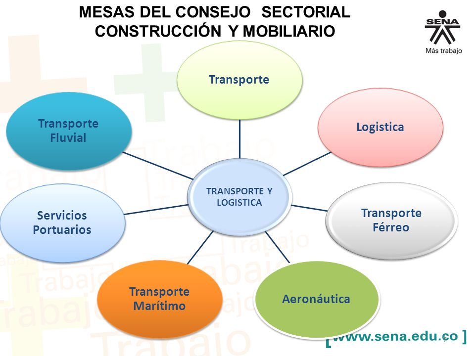 MESAS DEL CONSEJO SECTORIAL CONSTRUCCIÓN Y MOBILIARIO