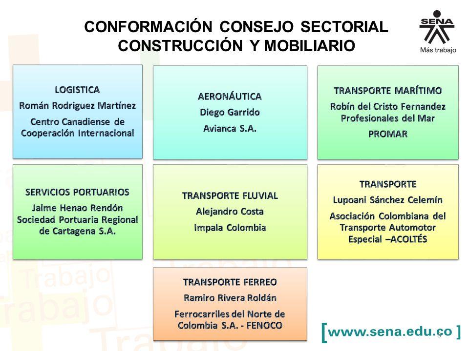 CONFORMACIÓN CONSEJO SECTORIAL CONSTRUCCIÓN Y MOBILIARIO