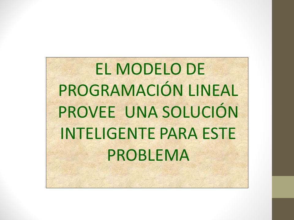 EL MODELO DE PROGRAMACIÓN LINEAL PROVEE UNA SOLUCIÓN INTELIGENTE PARA ESTE PROBLEMA