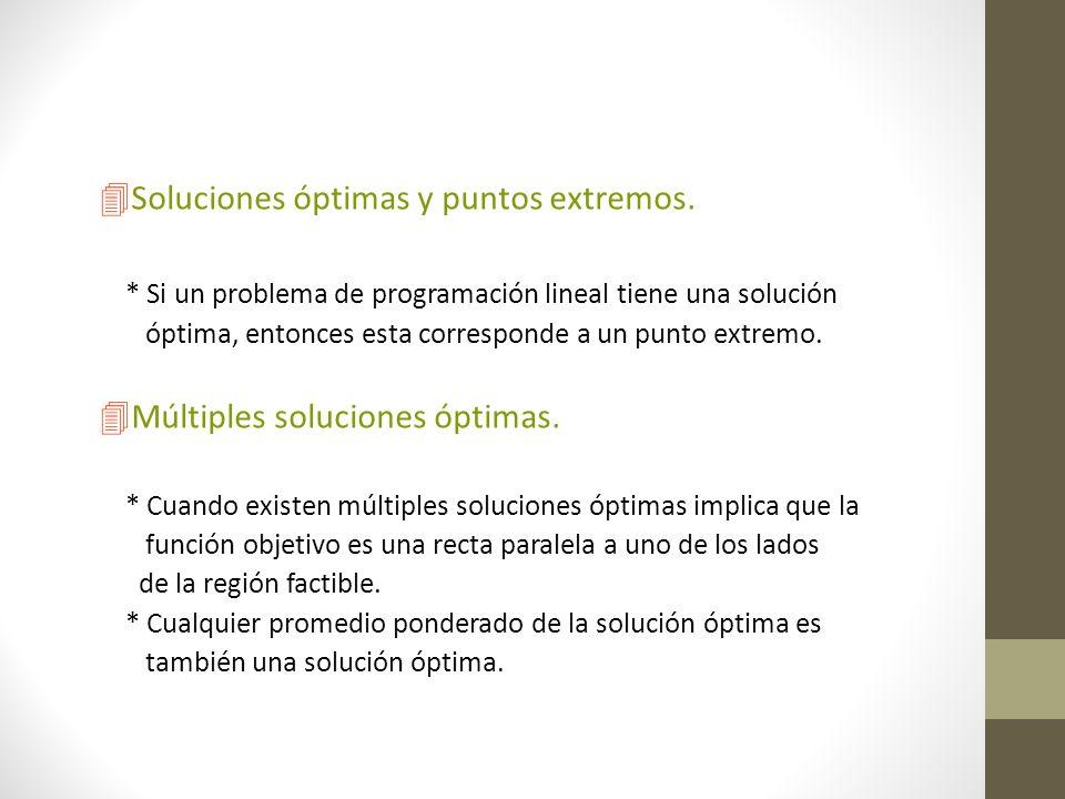 Soluciones óptimas y puntos extremos.