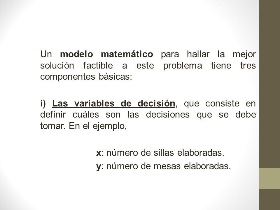 Un modelo matemático para hallar la mejor solución factible a este problema tiene tres componentes básicas: i) Las variables de decisión, que consiste en definir cuáles son las decisiones que se debe tomar.