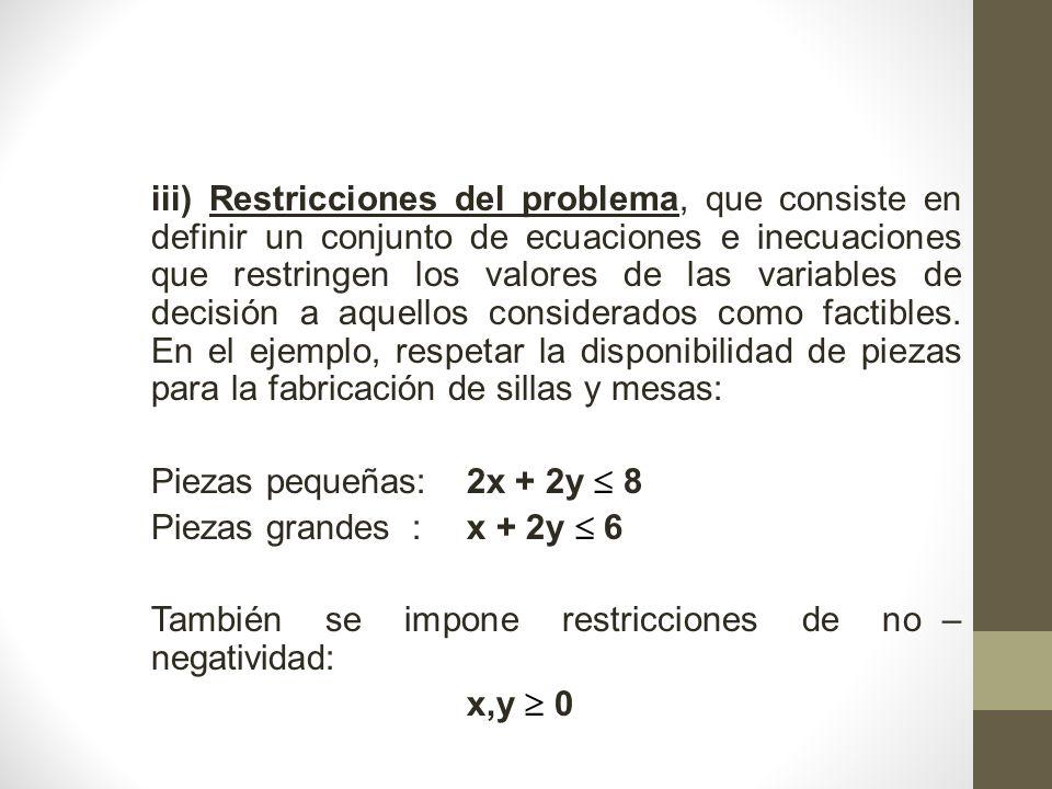 iii) Restricciones del problema, que consiste en definir un conjunto de ecuaciones e inecuaciones que restringen los valores de las variables de decisión a aquellos considerados como factibles.