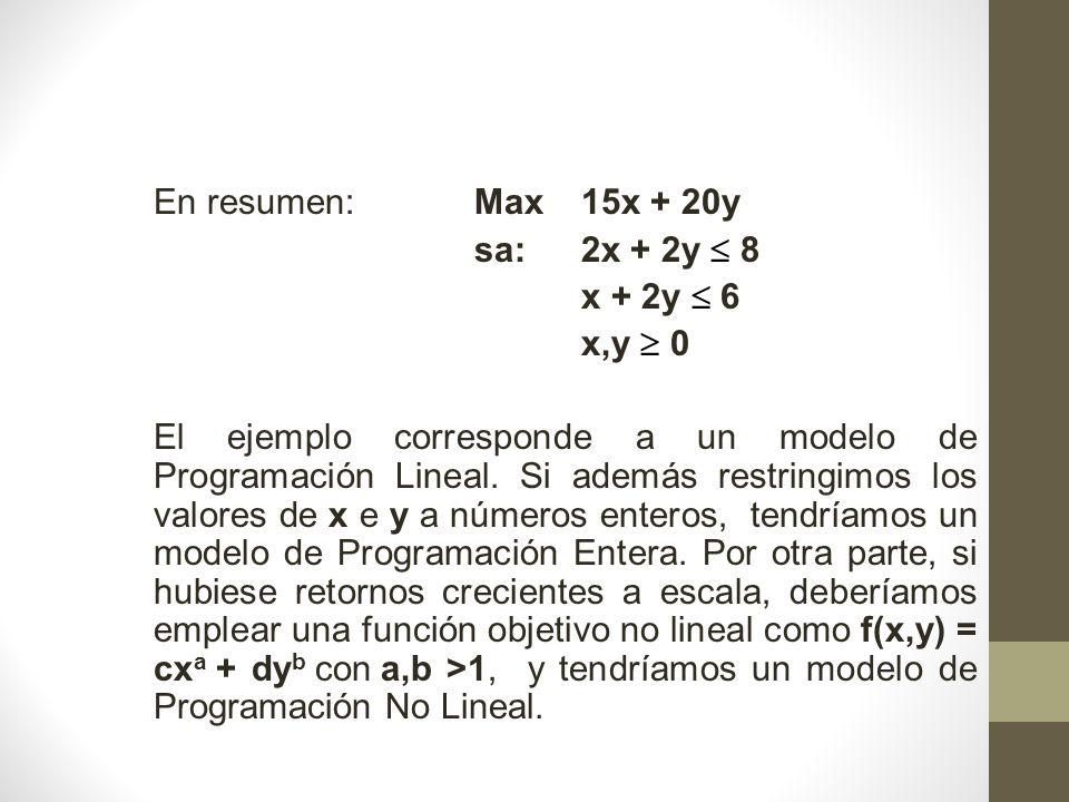 En resumen: Max 15x + 20y sa: 2x + 2y  8 x + 2y  6 x,y  0 El ejemplo corresponde a un modelo de Programación Lineal.