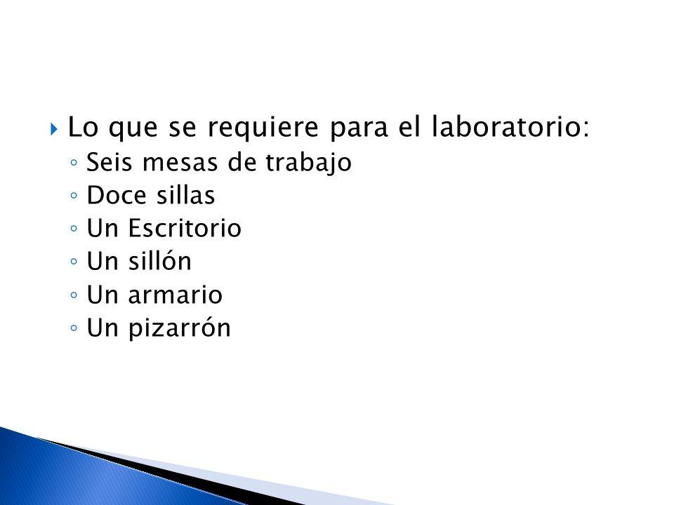 Lo que se requiere para el laboratorio:
