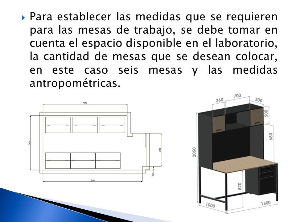 Para establecer las medidas que se requieren para las mesas de trabajo, se debe tomar en cuenta el espacio disponible en el laboratorio, la cantidad de mesas que se desean colocar, en este caso seis mesas y las medidas antropométricas.