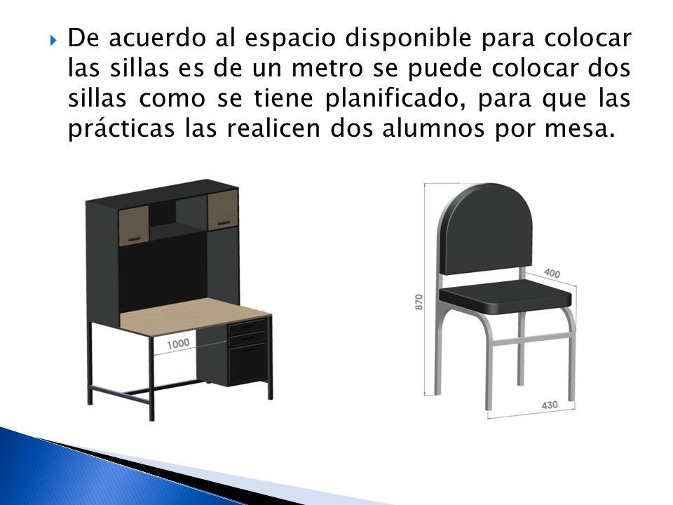 De acuerdo al espacio disponible para colocar las sillas es de un metro se puede colocar dos sillas como se tiene planificado, para que las prácticas las realicen dos alumnos por mesa.