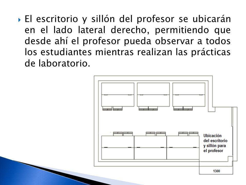 El escritorio y sillón del profesor se ubicarán en el lado lateral derecho, permitiendo que desde ahí el profesor pueda observar a todos los estudiantes mientras realizan las prácticas de laboratorio.
