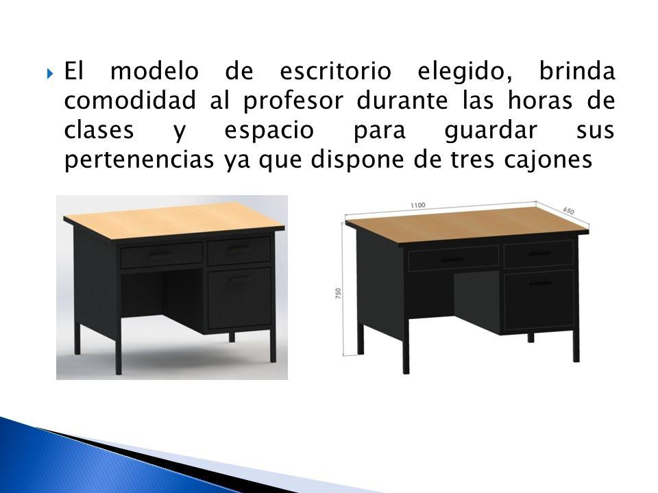 El modelo de escritorio elegido, brinda comodidad al profesor durante las horas de clases y espacio para guardar sus pertenencias ya que dispone de tres cajones