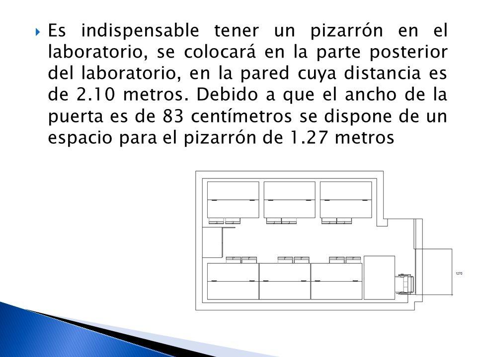 Es indispensable tener un pizarrón en el laboratorio, se colocará en la parte posterior del laboratorio, en la pared cuya distancia es de 2.10 metros. Debido a que el ancho de la puerta es de 83 centímetros se dispone de un espacio para el pizarrón de 1.27 metros