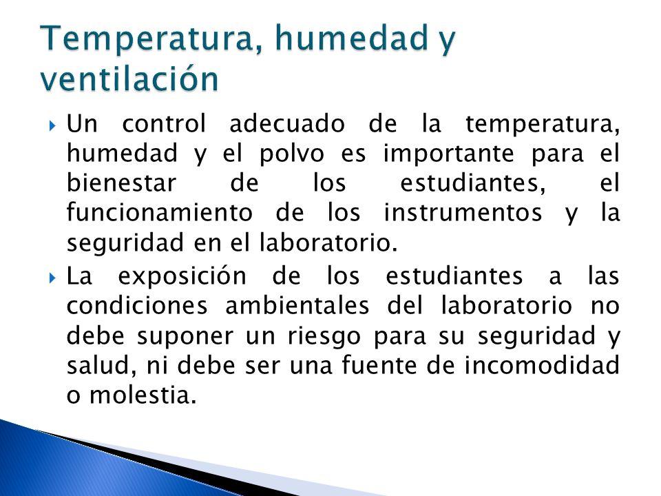 Temperatura, humedad y ventilación