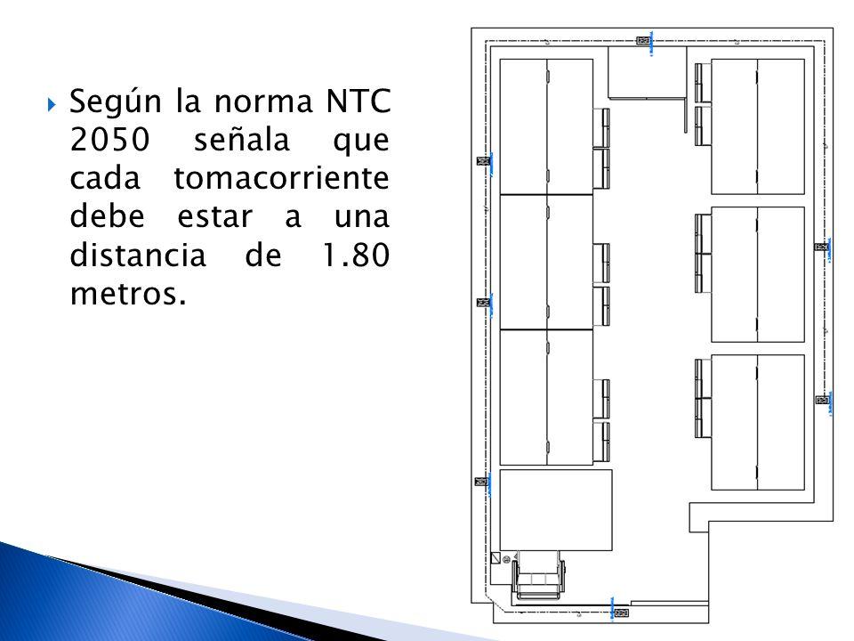 Según la norma NTC 2050 señala que cada tomacorriente debe estar a una distancia de 1.80 metros.