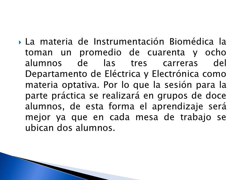 La materia de Instrumentación Biomédica la toman un promedio de cuarenta y ocho alumnos de las tres carreras del Departamento de Eléctrica y Electrónica como materia optativa.