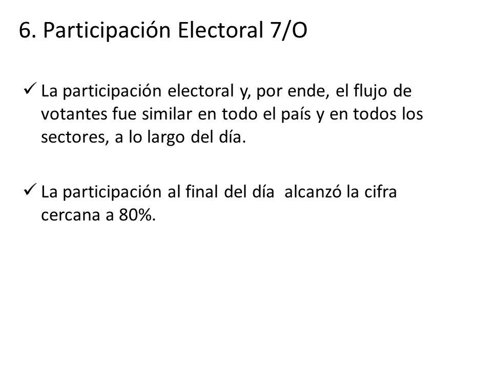 6. Participación Electoral 7/O