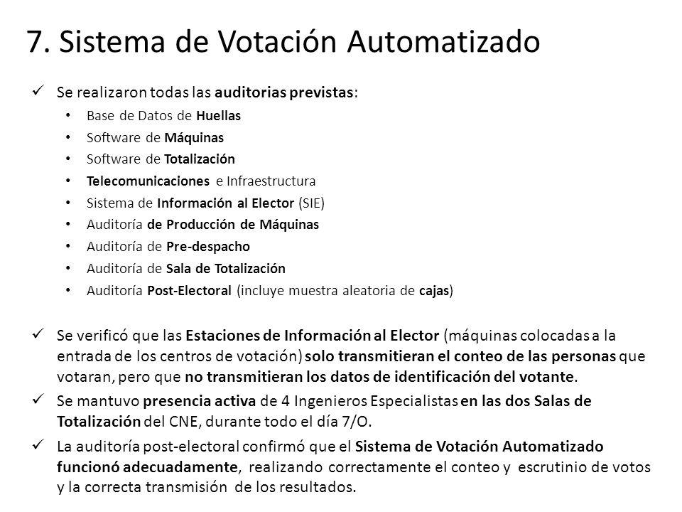 7. Sistema de Votación Automatizado