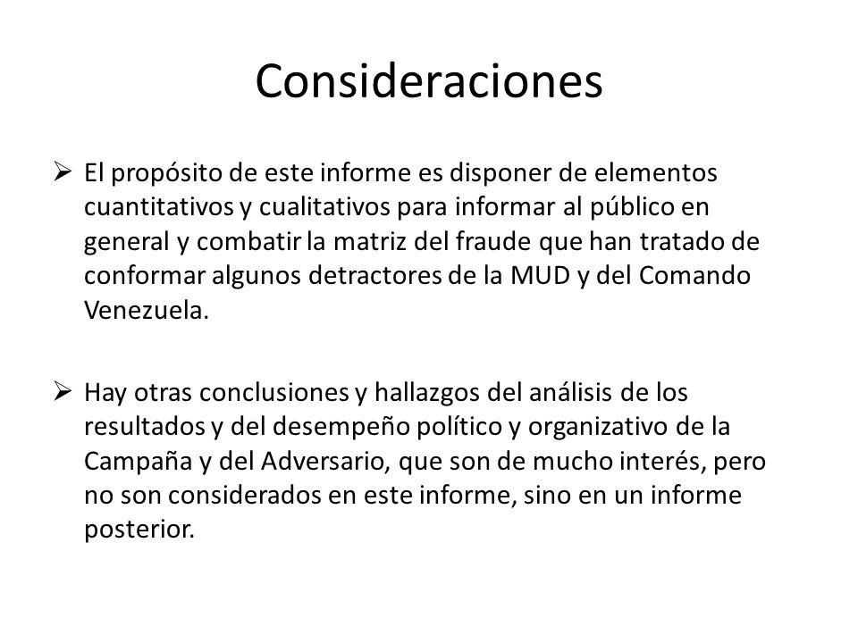 Consideraciones