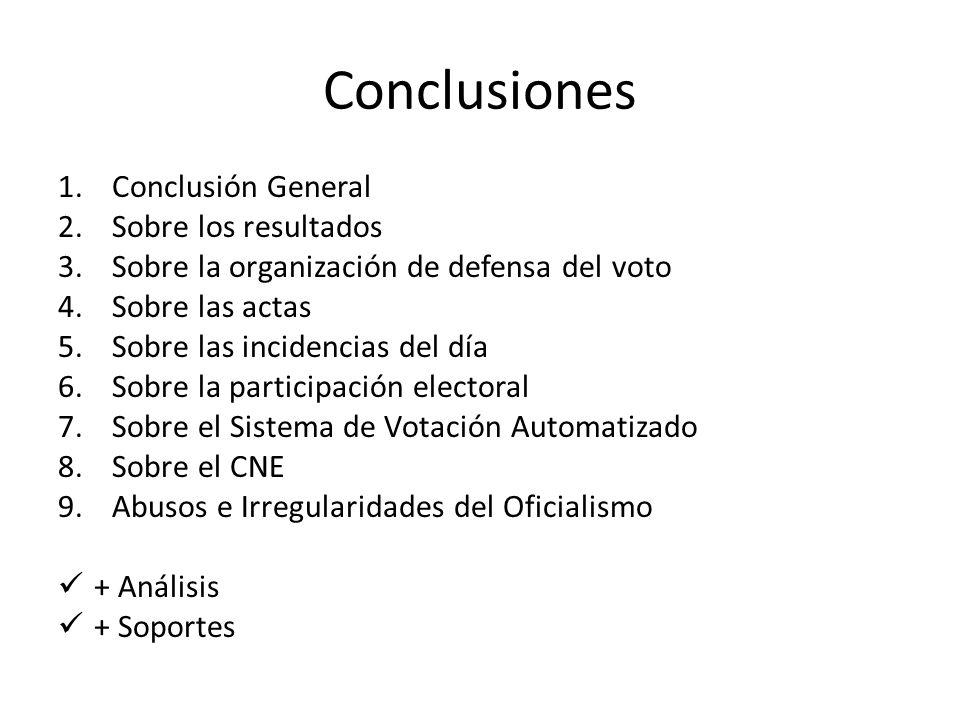 Conclusiones Conclusión General Sobre los resultados
