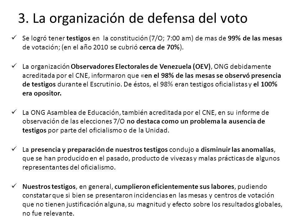 3. La organización de defensa del voto