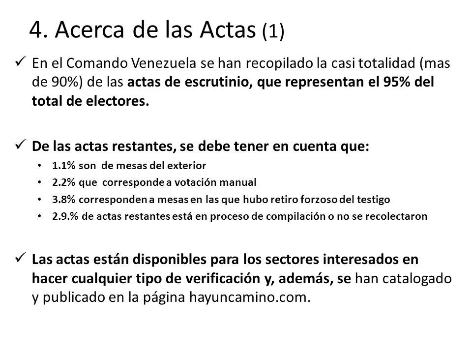 4. Acerca de las Actas (1)