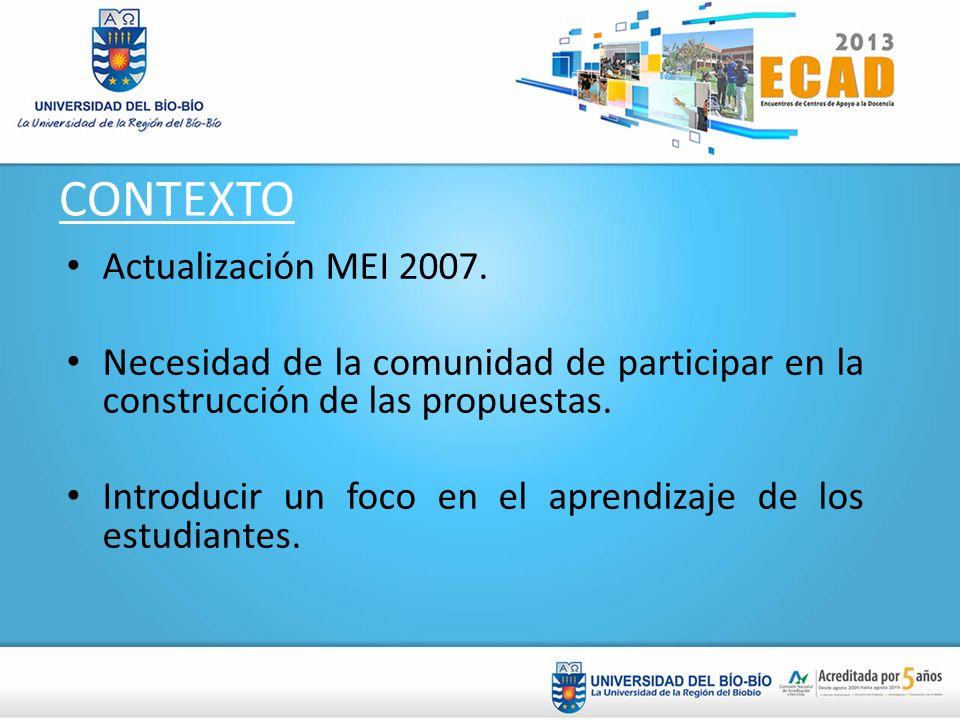 CONTEXTO Actualización MEI 2007.