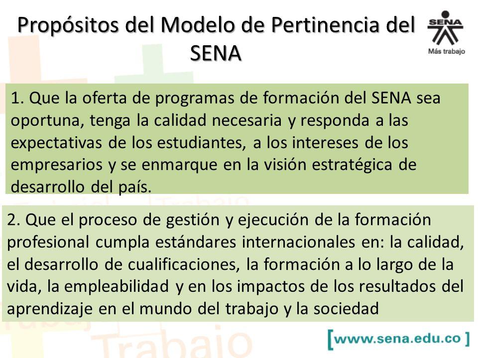 Propósitos del Modelo de Pertinencia del SENA