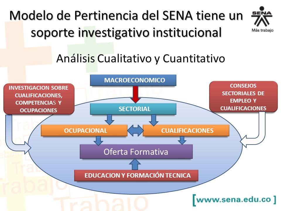 Modelo de Pertinencia del SENA tiene un soporte investigativo institucional