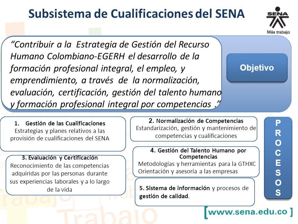 Gestión de las Cualificaciones 3. Evaluación y Certificación