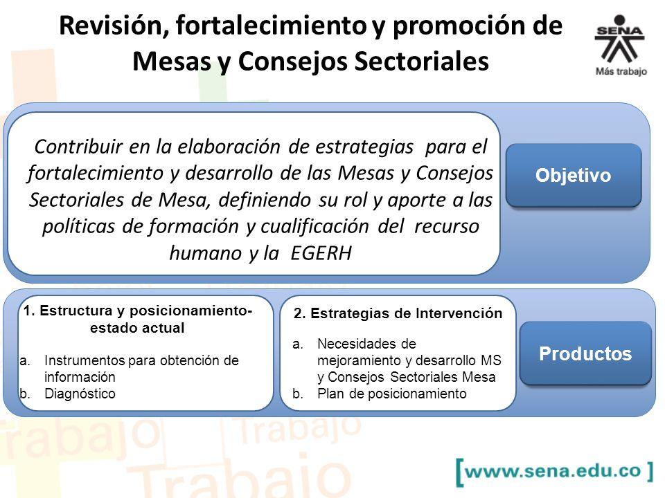 Revisión, fortalecimiento y promoción de Mesas y Consejos Sectoriales
