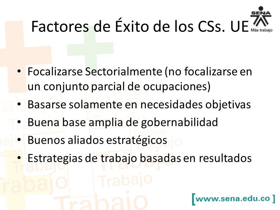 Factores de Éxito de los CSs. UE