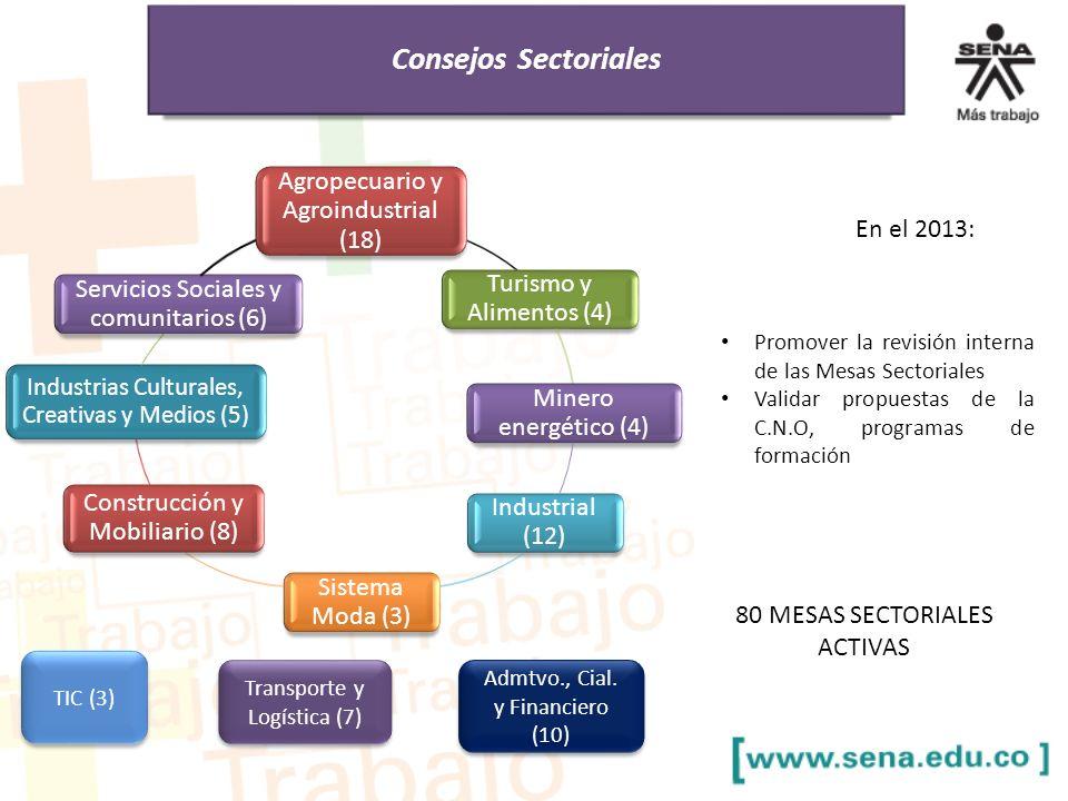 Consejos Sectoriales Agropecuario y Agroindustrial (18)