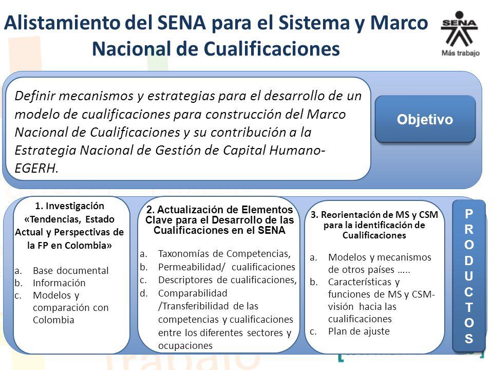 3. Reorientación de MS y CSM para la identificación de Cualificaciones