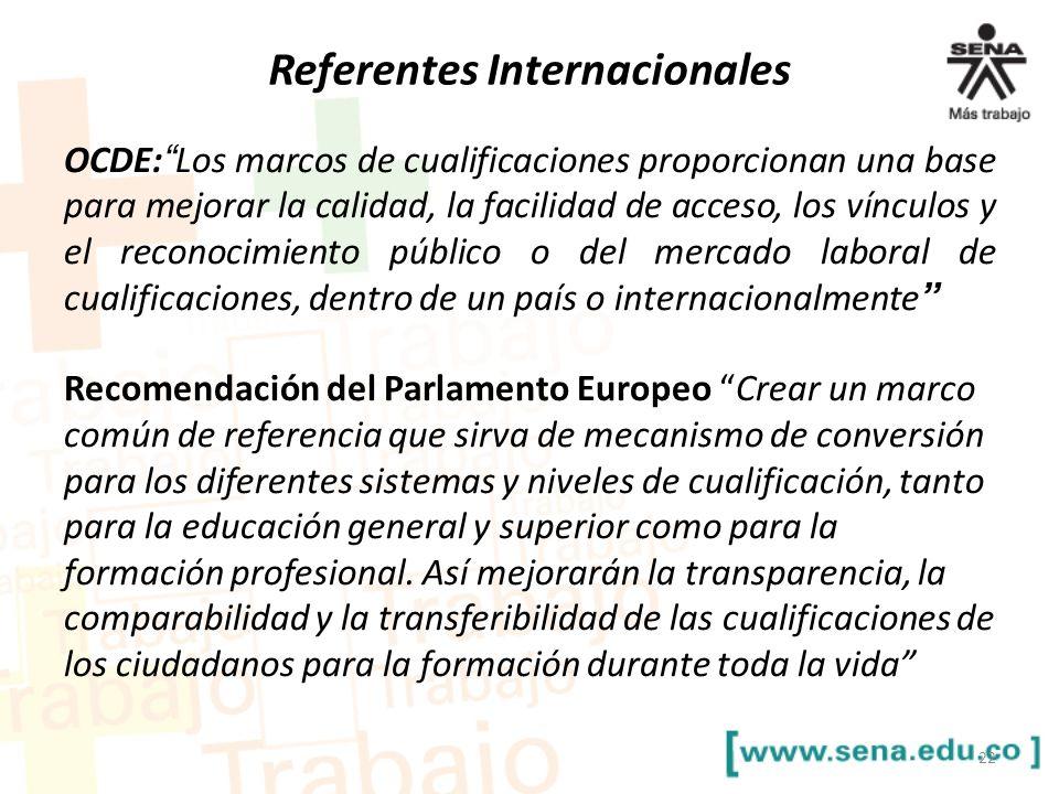 Referentes Internacionales