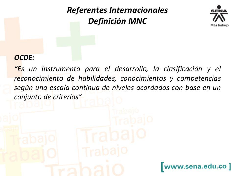 Referentes Internacionales Definición MNC