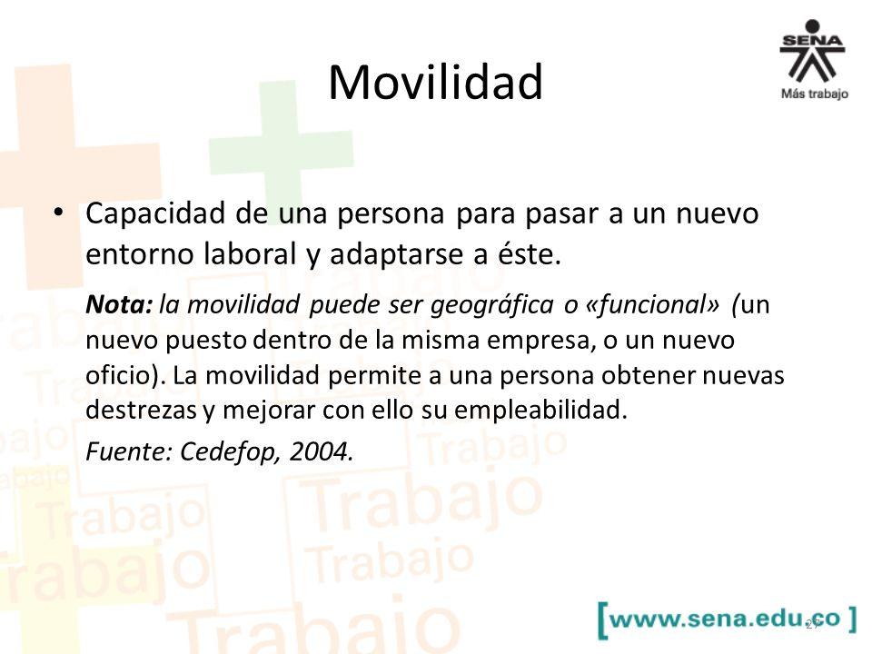 Movilidad Capacidad de una persona para pasar a un nuevo entorno laboral y adaptarse a éste.
