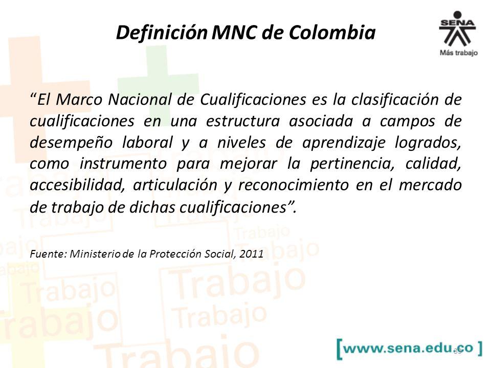 Definición MNC de Colombia
