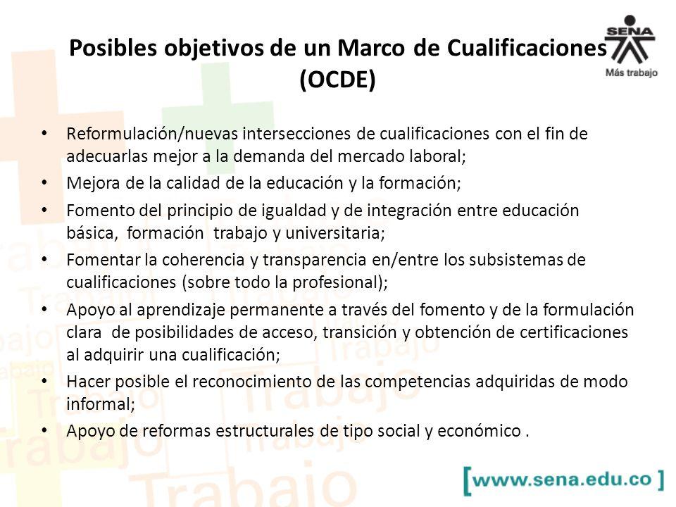 Posibles objetivos de un Marco de Cualificaciones (OCDE)